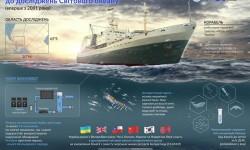 UkraineOcean